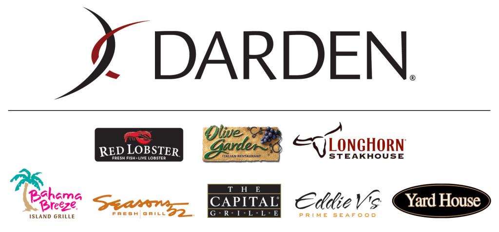 Darden logo and the restaurants under Darden.