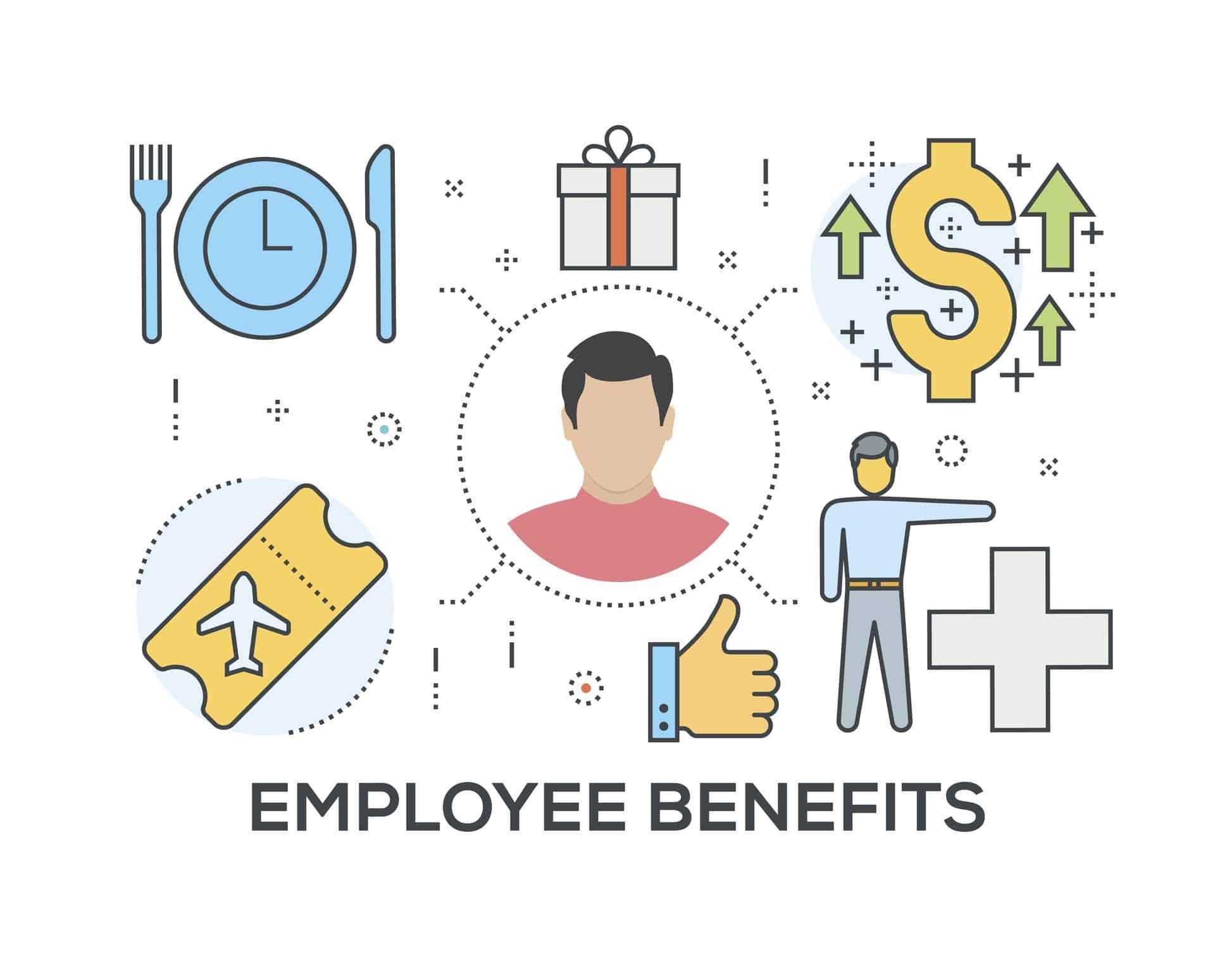 Boeing Employee Benefits